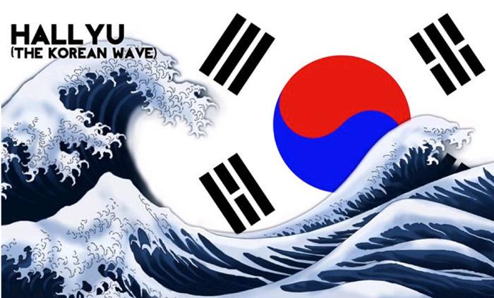 K-wave (Халлю) - феномен Южной Кореи