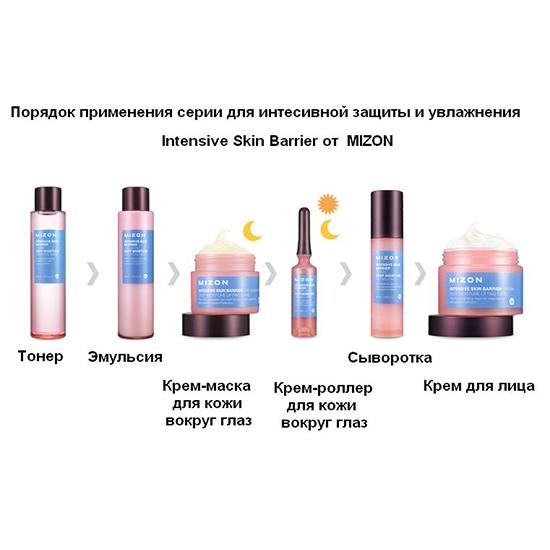 Mizon Intensive Skin Barrier Eye Roller
