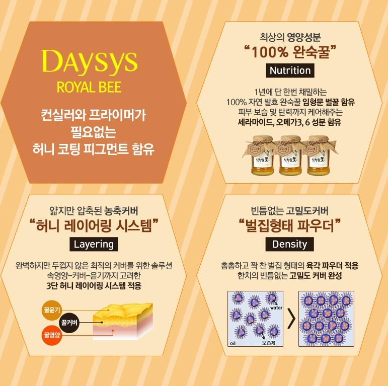 Enprani Daysys Royal Bee Honey Cover Pact